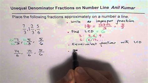 Arrange the Fractions in Ascending Order with Unequal