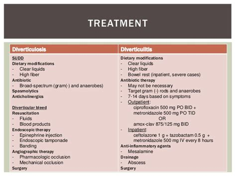 Flagyl treatment for diverticulitis dosage *** miwd