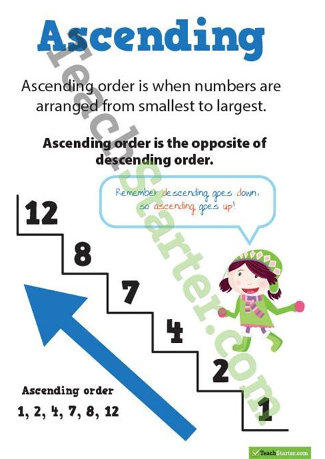 Ascending Numbers Poster | Fun worksheets for kids, 1st
