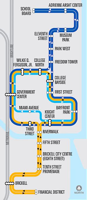 Metromover Stations - Miami-Dade County